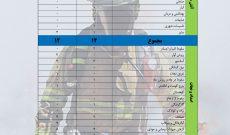 گزارش عملکرد نوروز ۹۸
